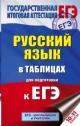 Русский язык 10-11 кл в таблицах